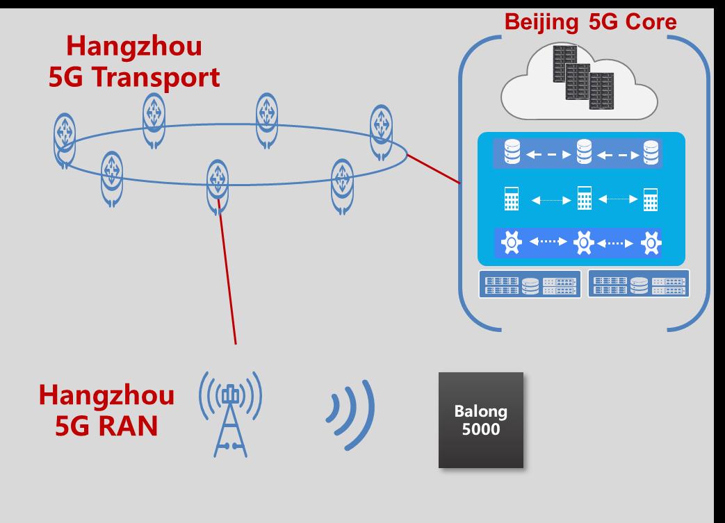 Huawei Balong 5000 Achieved World's First E2E 5G Call for